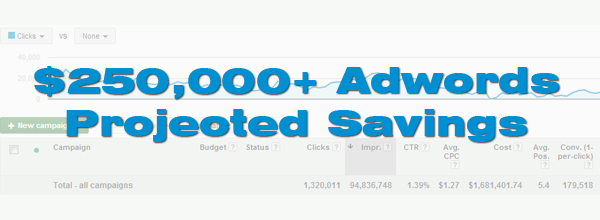 adwords-projected-savings-case-study