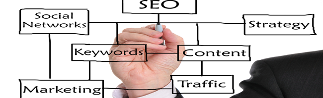 low cost seo consultant leeds